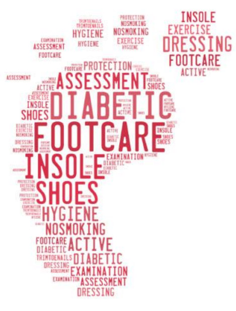 a word cloud about diabetes foot care in the shape of a footprint